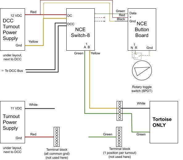 Nce System Wiring Diagram 196 Wiring Diagram Spal Fans For Wiring Diagram Schematics