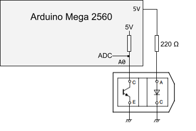 Automation: Arduino NCE