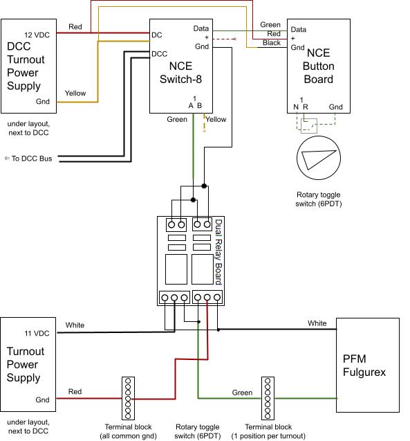Randall Train Layout Presentation & Automation on nes wiring diagram, lgb wiring diagram, lionel wiring diagram, digitrax wiring diagram, nas wiring diagram, can wiring diagram, mth wiring diagram, led wiring diagram, pmi wiring diagram,